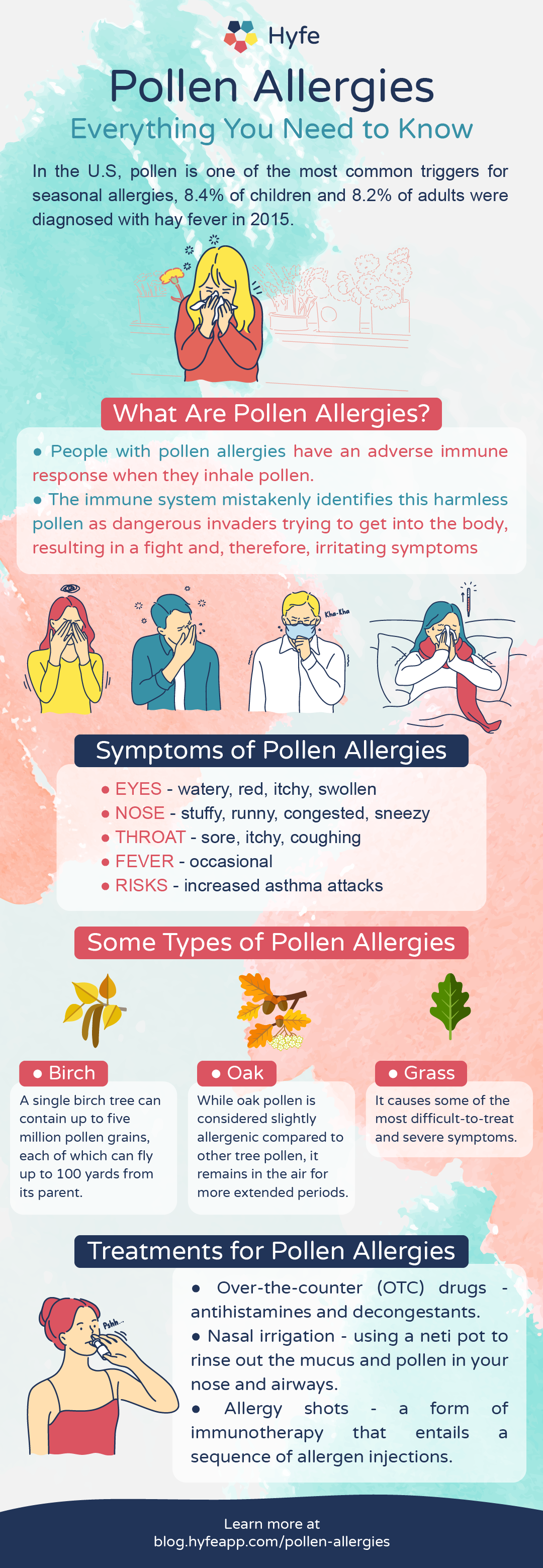 infographic | HA_All-You-Need-to-Know-Pollen-Allergies-INFOG-INFOG